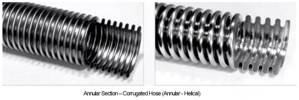 Annular Section – Corrugated Hose