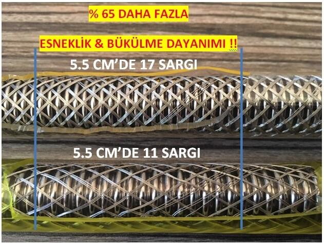 densidad de bobinado de tejido